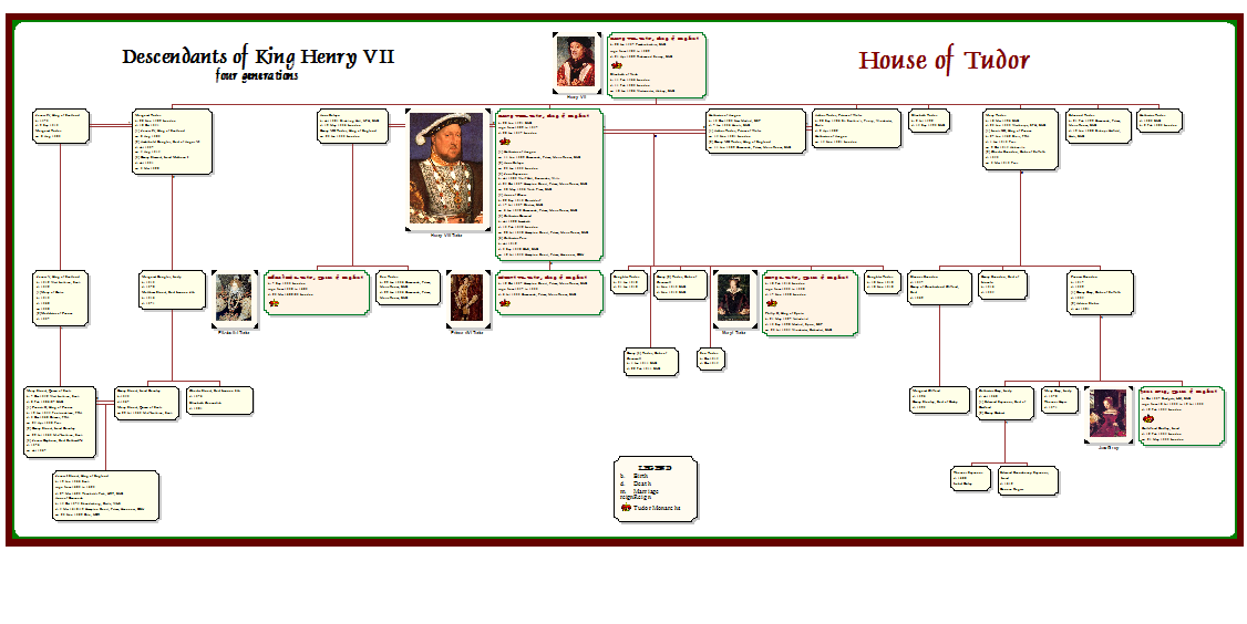 Family Tree Template Henry Viii Family Tree Template
